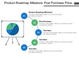 Product Roadmap Milestone Post Purchase Price Target Market