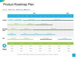 Product Roadmap Plan Android Ppt Powerpoint Presentation Ideas Graphics Pictures