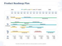 Product Roadmap Plan New Business Ppt Powerpoint Presentation Show Slide