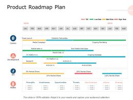 Product Roadmap Plan Ongoing Marketing Ppt Powerpoint Presentation Inspiration Show