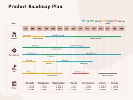 Product Roadmap Plan Opportunities Ppt Powerpoint Presentation Infographic Template Design