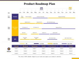 Product Roadmap Plan Opportunity Actions Ppt Powerpoint Presentation Show