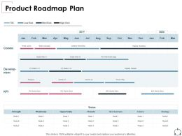 Product Roadmap Plan Opportunity Ppt Powerpoint Presentation Inspiration