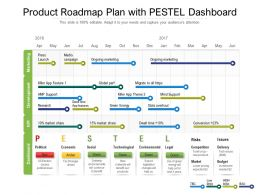 Product Roadmap Plan With PESTEL Dashboard