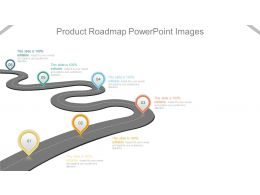 Product Roadmap Powerpoint Images