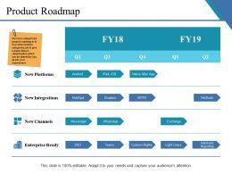 Product Roadmap Powerpoint Slide Information