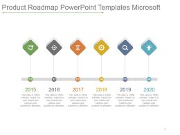 Product Roadmap Powerpoint Templates Microsoft
