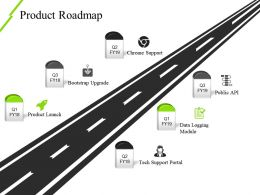 Product Roadmap Ppt Icon Template 2