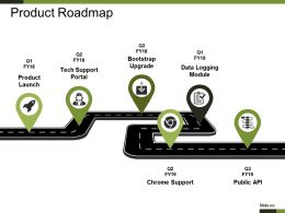 Product Roadmap Ppt Images Gallery