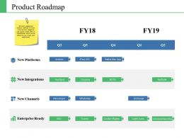 Product Roadmap Ppt Model Design Ideas
