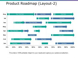 Product Roadmap Ppt Model Tips