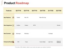 Product Roadmap Ppt Powerpoint Presentation Pictures Model
