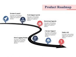 Product Roadmap Ppt Professional Design Templates