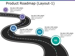 Product Roadmap Ppt Show Aids
