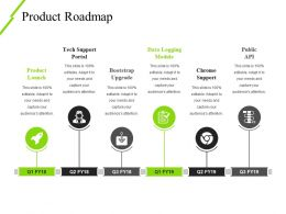 Product Roadmap Ppt Slide Design Template 2