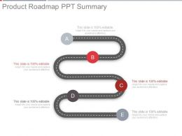 Product Roadmap Ppt Summary