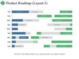Product Roadmap Ppt Summary Ideas