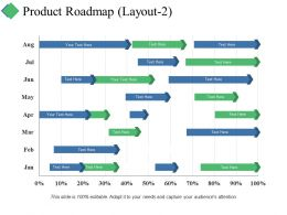 Product Roadmap Ppt Summary Images