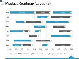 Product Roadmap Ppt Visual Aids Styles