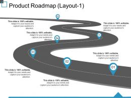 Product Roadmap Ppt Visual Aids Summary