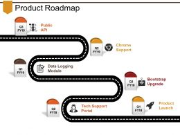 Product Roadmap Presentation Powerpoint Example
