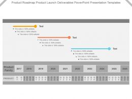 Product Roadmap Product Launch Deliverables Powerpoint Presentation Templates