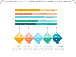 Product Roadmap Product Launch Deliverables Powerpoint Slide Introduction