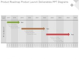 Product Roadmap Product Launch Deliverables Ppt Diagrams