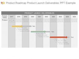 Product Roadmap Product Launch Deliverables Ppt Example