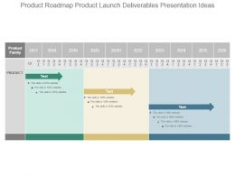 Product Roadmap Product Launch Deliverables Presentation Ideas