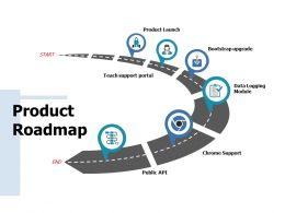 Product Roadmap Product Launch Ppt Pictures Graphics Download