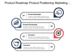 Product Roadmap Product Positioning Marketing Challenges Product Demonstration Cpb
