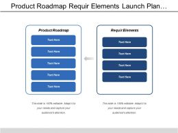 Product Roadmap Require Elements Launch Plan Sales Process