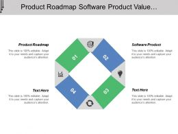 Product Roadmap Software Product Value Proposition Sales Strategy