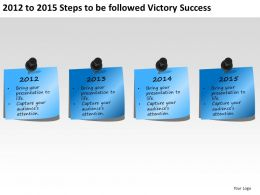 product roadmap timeline 2012 to 2015 Steps to be followed Victory Success powerpoint templates slides