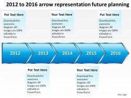 Product Roadmap Timeline 2012 to 2016 Arrow Representation Future planning Powerpoint Templates Slides