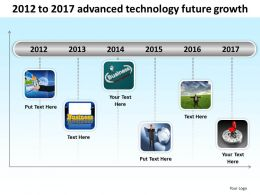 Product Roadmap Timeline 2012 to 2017 Advanced Technology Future Growth Powerpoint Templates Slides