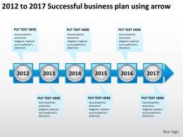 product roadmap timeline 2012 to 2017 Successful business plan using arrow powerpoint templates slides