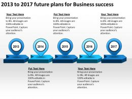 product roadmap timeline 2013 to 2017 future plans for Business success powerpoint templates slides