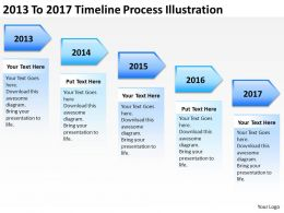 Product Roadmap Timeline 2013 To 2017 Timeline Process Illustration Powerpoint Templates Slides