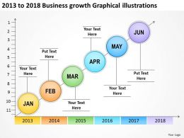 product roadmap timeline 2013 to 2018 Business growth Graphical illustration powerpoint templates slides