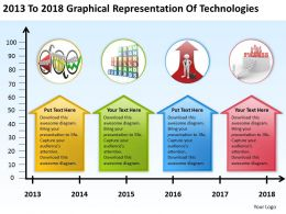 Product Roadmap Timeline 2013 To 2018 Graphical Representation Of Technologies Powerpoint Templates Slides