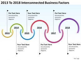 Product Roadmap Timeline 2013 To 2018 Interconnected Business Factors Powerpoint Templates Slides