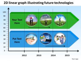 Product Roadmap Timeline 2D linear Graph Illustrating Future Technologies Powerpoint Templates Slides