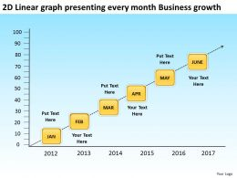 product roadmap timeline 2D Linear graph presenting every month Business growth powerpoint templates slides