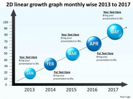 Product Roadmap Timeline 2D Linear Growth Graph Monthly Wise 2013 to 2017 Powerpoint Templates Slides