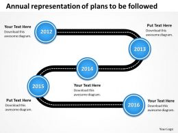 Product Roadmap Timeline Annual Representation Of Plans To Be Followed Powerpoint Templates Slides