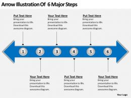 Product Roadmap Timeline Arrow Illustration Of 6 Major Steps Powerpoint Templates Slides
