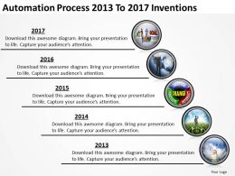 Product Roadmap Timeline Automation Process 2013 To 2017 Inventions Powerpoint Templates Slides