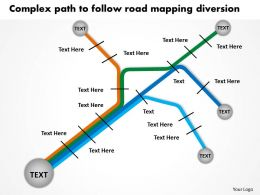Product Roadmap Timeline Complex Path To Follow Road Mapping Diversion Powerpoint Templates Slides